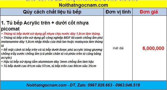 giá tủ bếp nhựa chịu nước picoamttại Hà Nội với đơn giá là 6tr/ 1 mét dài