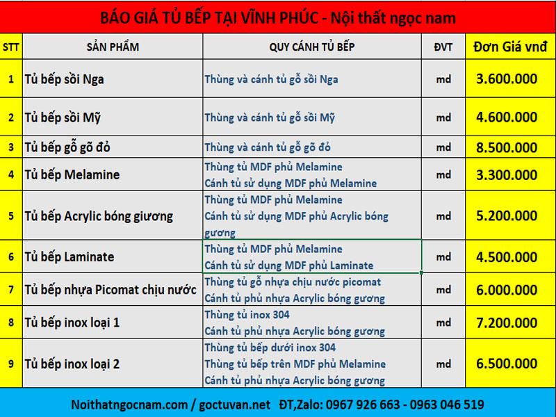 Chuyên thi công đóng tủ bếp tại Việt Trì, Phú Thọ giá rẻ đảm bảo chất lượng mẫu mã