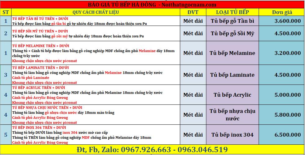 Báo giá tủ bếp Hà Đông Hà Nội đầy đủ chi tiết từ A- Z