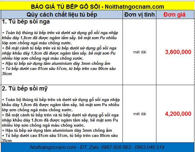 Hình ảnh báo giá mẫu tủ bếp gỗ sồi tại Hà Nội để bạn tham khảo